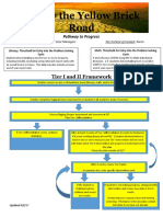 follow the yellow brick road- tier i and ii process  17-18