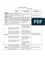 rubric for end of the year lesson