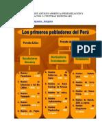 Mapa Del Peru Prehispanico Culturas Regionales18