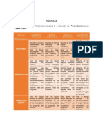 RÚBRICAS Sistema Nervioso y Endocrino 18-3