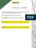 Capacity Guide