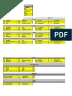 Tabela Sescap 2010