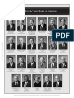 GB&T Board From 2008 Annual Report Issued in 2009