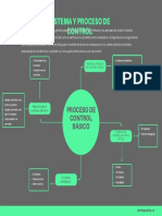 Marketing Framework Mind Map