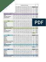 Proyectos 2013 2018 Tipo Cantidad Inversion