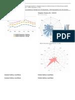 Climate Data for Urlingford Co. Kilkenny 1-2