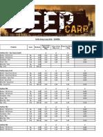Tabela-Preços-Deep-Carp-2018.ods