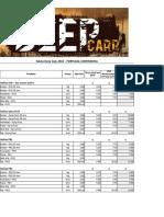 Tabela Preços Deep Carp 2018.xlsx