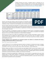 Practica Mercados de Energia (Plan de Negocios)