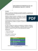 Blog CONCEPTO Y CARACTERÍSTICAS PRINCIPALES DE LAS CUENTAS DE INGRESOS.docx