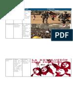 API 4 Sociologia s 21