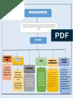 mapa metodos