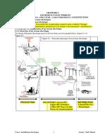 Installations Électrique- Chapite I1