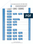 Diagrama  implementacion ISO_9001_2015_Implementation_Process_Diagram_ES.pdf
