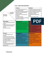Analisis FODA y Matriz ANSOFF
