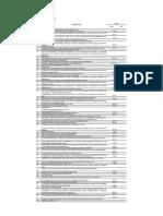 Lista de Proyectos de Investigación 2016