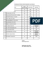 Distribusi Mata Kuliah Ganjil 2017-2018