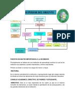 organigrama-y-DOFA-DIEGO-LARA.docx