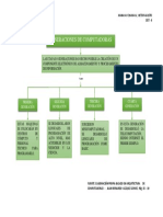 Organizador Visual (Mapa - Evaluacion)