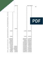Moment Method MILLS Data