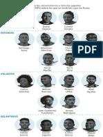 Los fijos de la Selección Colombia