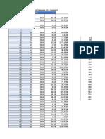 Estadisticas Uso de Excel