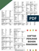 Daftar Penukar Bahan Makanan (Edisi Baru)