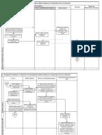 11. Adquisición de Bienes Yo Servicios Por Adjudicación Directa Pública Con Publicación de Convocatoria