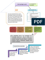 Org. Graf de Antropologia Social