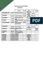 Data Perusahaan ASDP