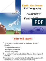 Types of Climate
