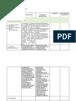 Matriz de Evaluacion Para Acreditacion
