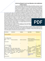 Sinopsis Comparativa de La Ley Romaní Con La Ley Mosaica y Las Tradiciones Indoeuropeas