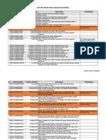 Daftar SKKNI (479).xlsx