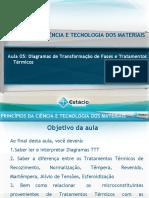 Aula_05 Diagramas de Transformação de Fases e Tratamentos Térmicos.ppt