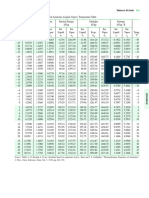 TablasPropiedadesAmoniaco.pdf