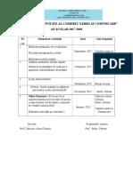 Program de Activitate-Lb Si Comunicare