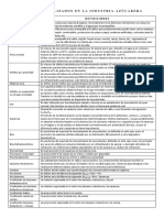 Avibert Téminos Utilizados en La Industria Azucarera