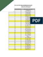 Cálculo Del Volumen en Función de La Altura