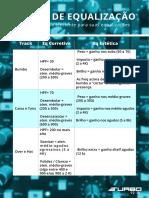 CYSNE - TURBO EQ - TABELA EQUALIZAÇÃO.pdf
