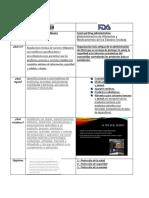 NOM VS FDA.docx