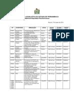 Relatório Dinheiro em Caixa Convênios Governo de Pernambuco