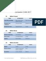 Nomeados Da CVMA 2017