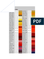 RAL Carta de Colores