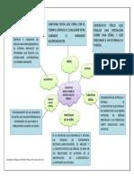 Mapa conceptual programas de proceso JNSXJKS.docx