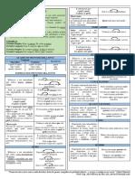 I Exercícios de Fixação - Pronomes Relativos.pdf