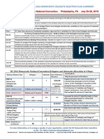2016.Dc Delegate Selection Plan Summary