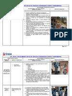 AST-D-MT 061 Procedimiento eficaz del traslado de materiales, equipos y herramientas.doc