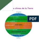 los diferentes climas de la tierra