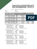 Rekapitulasi Data Tundaan Maxx